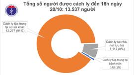 Việt Nam ghi nhận 1.141 ca mắc COVID-19, hơn 13.500 người cách ly phòng dịch