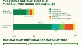 Infographic - Việt Nam cập nhật tăng các mục tiêu giảm phát thải