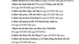 Công an huyện Cẩm Giàng (Hải Dương): Thông báo tìm người đến các địa điểm có ca dương tính với SARS-CoV-2