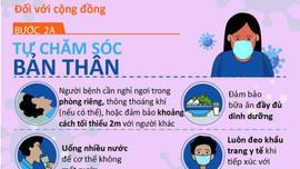 """Infographic: Tổ chức Y tế thế giới tại Việt Nam khuyến cáo """"5 bước theo dõi bệnh nhân Covid-19 tại nhà"""""""