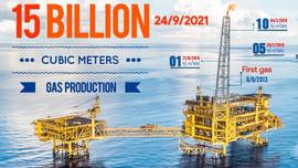 BIENDONG POC cán mốc sản lượng khai thác 15 tỷ m3 khí: Thành quả đáng tự hào!