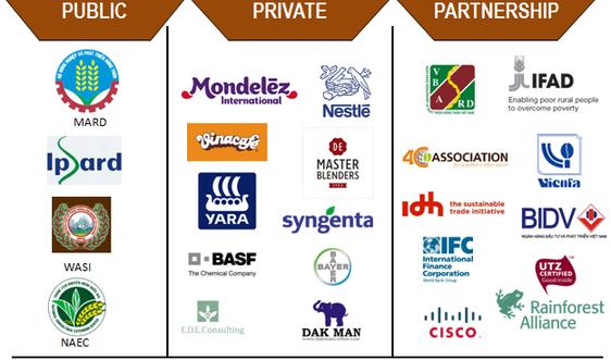 PVFCCo tham gia mô hình hợp tác công tư PPP