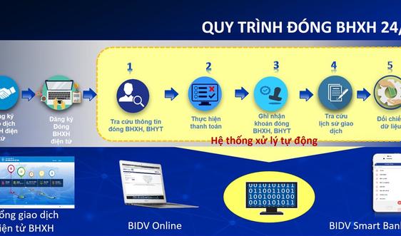 Người dân và doanh nghiệp có thêm kênh tiện ích đóng, nộp BHXH, BHYT trên Cổng giao dịch điện tử