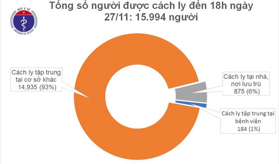Việt Nam đã có 1.339 ca mắc COVID-19