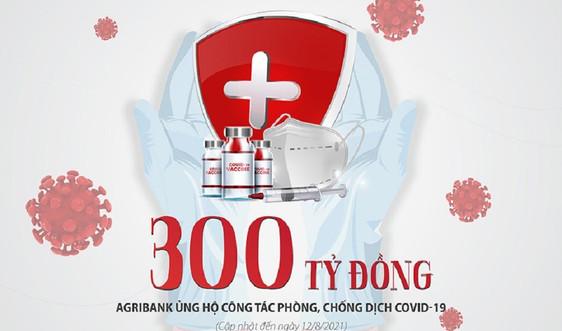 Tính đến 12/8, Agribank ủng hộ 300 tỷ đồng cho các hoạt động phòng, chống dịch Covid-19
