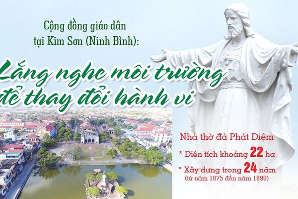 Infographic: Cộng đồng giáo dân Kim Sơn (Ninh Bình) - Lắng nghe môi trường để thay đổi hành vi