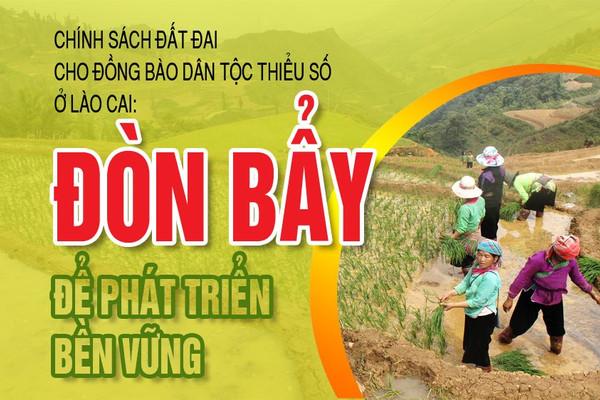 Inforgraphic: Chính sách đất đai cho đồng bào dân tộc thiểu số ở Lào Cai: Đòn bẩy để phát triển bền vững