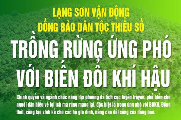 Infographic: Lạng Sơn vận động đồng bào DTTS trồng rừng ứng phó với BĐKH