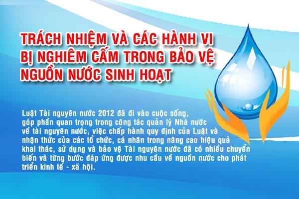 Infographic: Các hành vi bị nghiêm cấm trong bảo vệ nguồn nước sinh hoạt