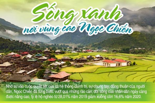 Inforgraphic: Sống xanh nơi vùng cao Ngọc Chiến