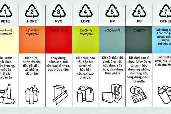 Cần sử dụng minh bạch tiền hỗ trợ tái chế, xử lý chất thải